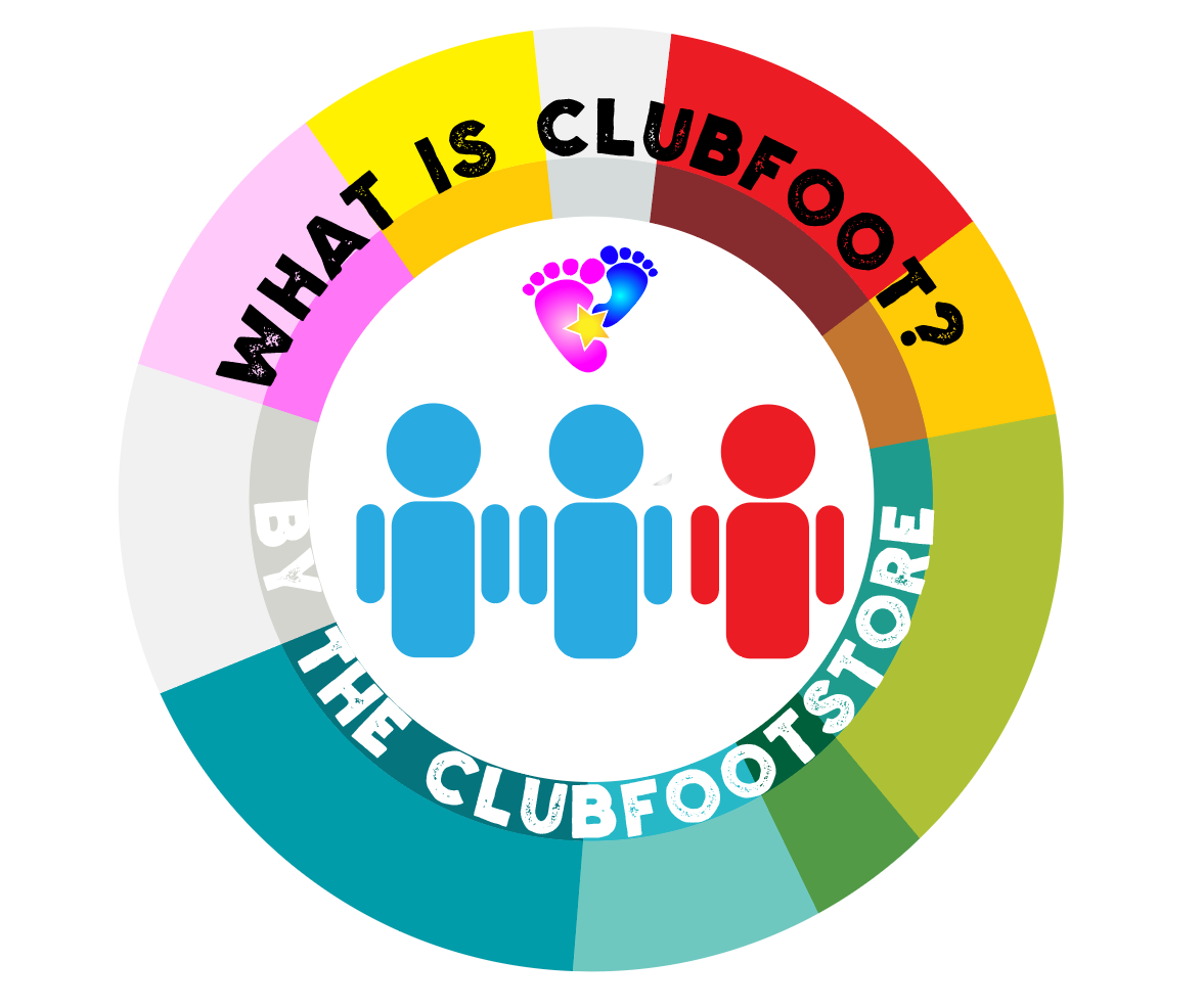 What is Clubfoot?