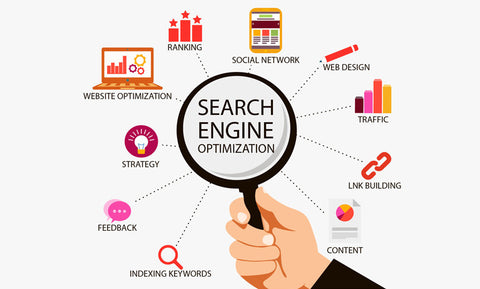 Search Engine Optimization Online Training & Certification