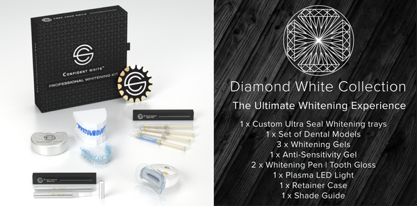 Professional Teeth Whitening Kit | Custom Trays