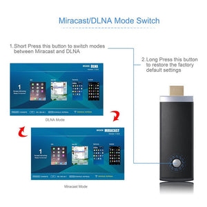 Dongle Miracast HDMI