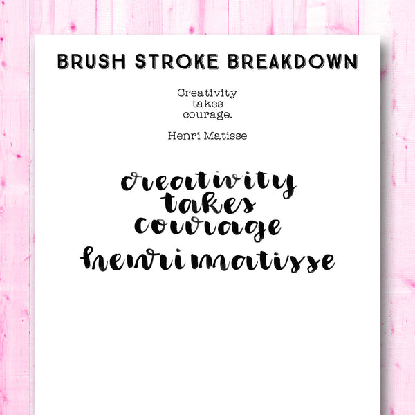 Quotes Gone Brushy: Henri Matisse - Creativity Takes Courage