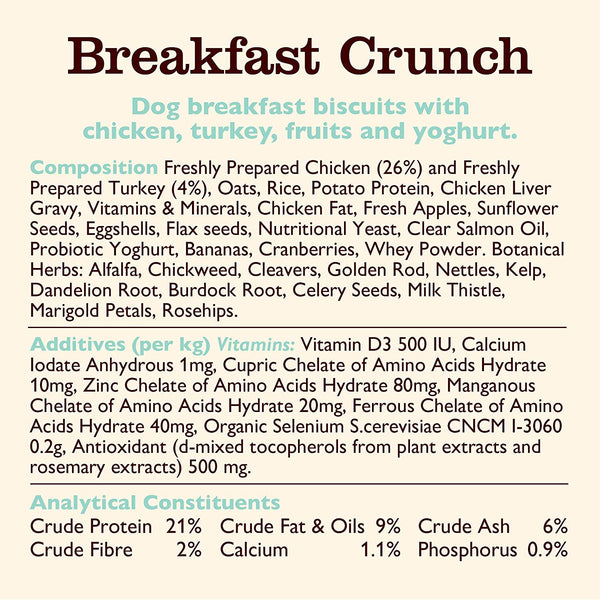 Lily's Breakfast Crunch - Doghouse