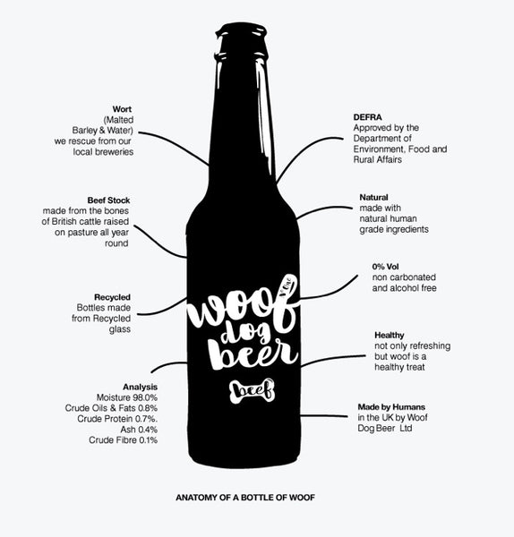 Woof Dog Beer - Beef - Doghouse