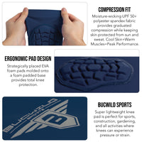Compression Knee Pads - Navy Blue