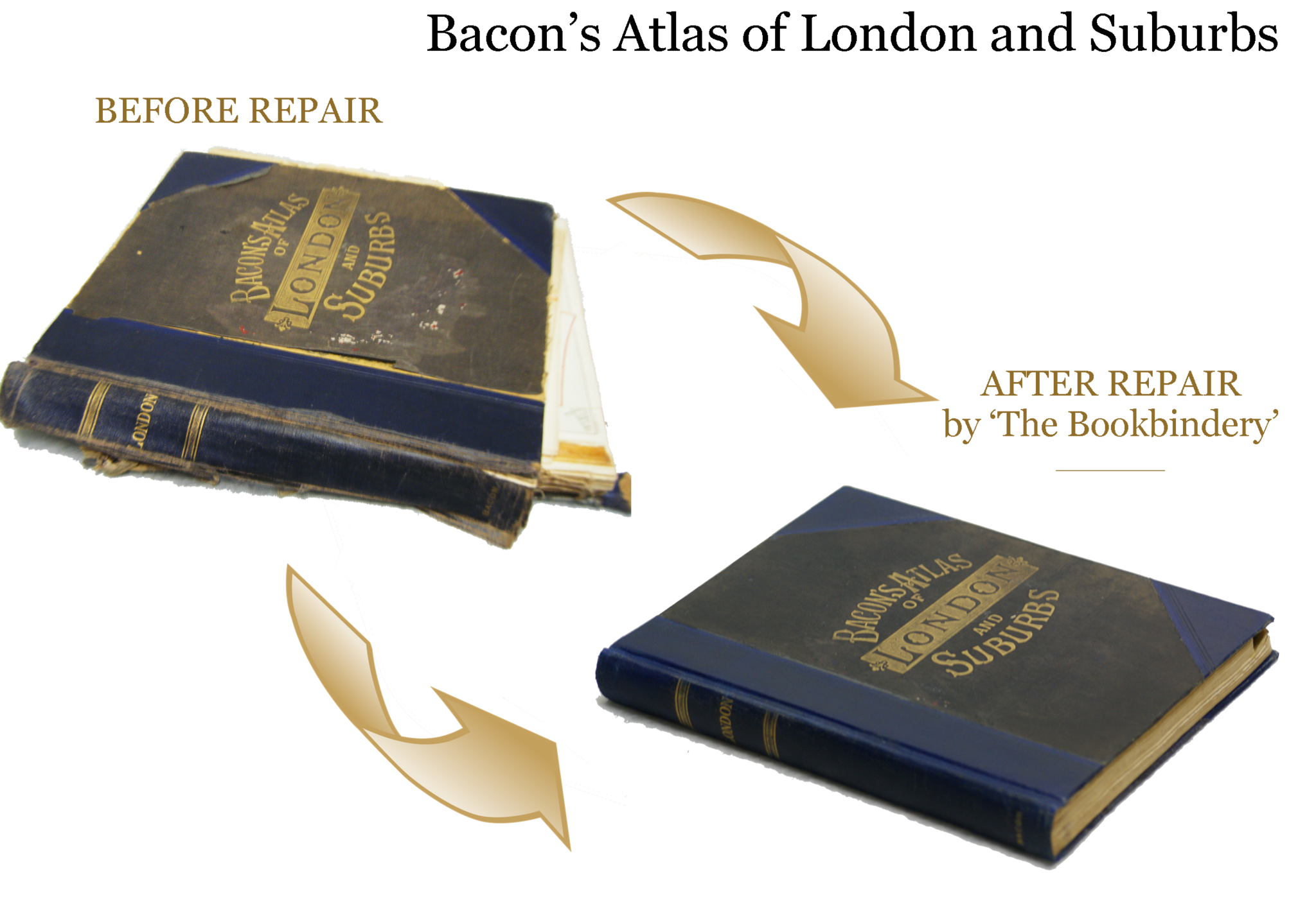 General Book Repair by the experts | THE BOOKBINDERY - The Bookbindery