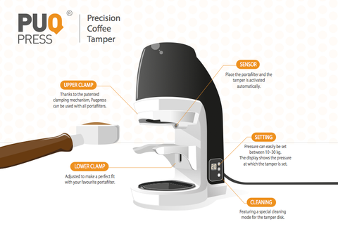 benefits of high tech coffee tamper