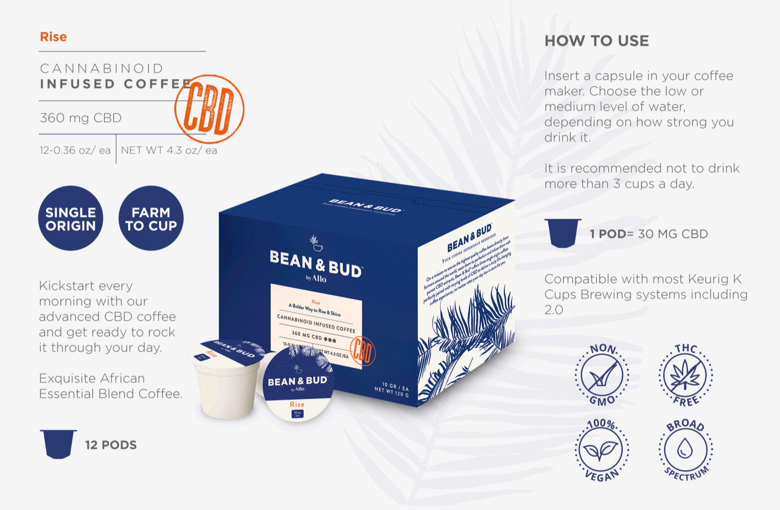 Beand & Bud by Allo Coffee Single Serve Pods