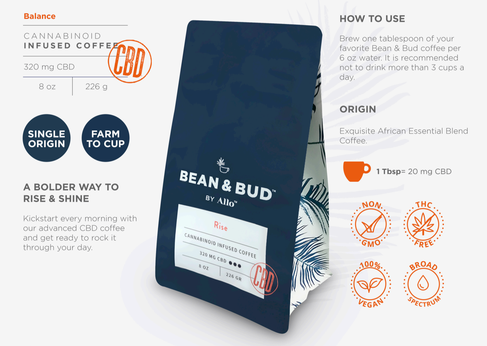Bean & Bud RISE CBD Coffee