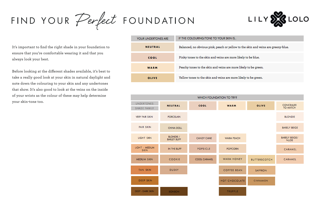Lily Lolo Mineral Foundation Shade Chart