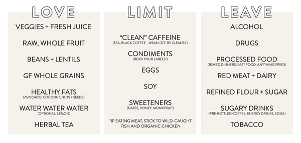 Food Love, Limit + Leave List | Vive Juicery | Cold-Pressed Holistic Juice Cleanse