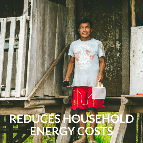 Reduces household energy costs