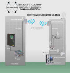 Wireless Access Control Kit