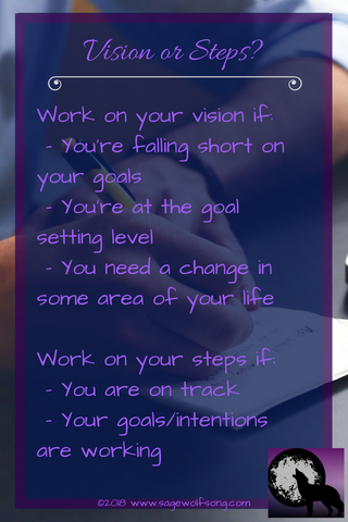 big vision or baby steps blog graphic