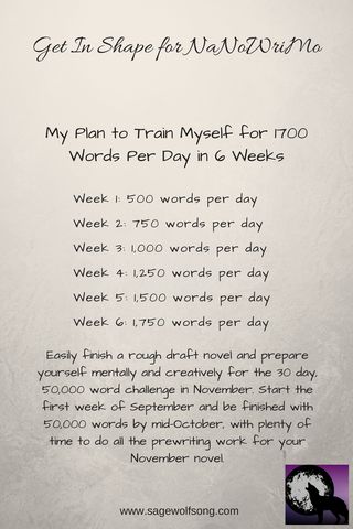 6 week plan to prep for NaNoWriMo