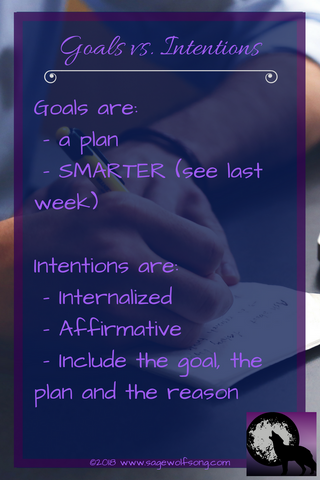 intentions blog graphic