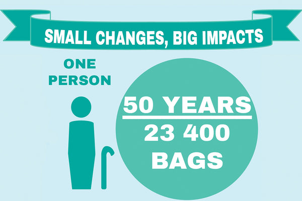 Small Changes, Big Impacts