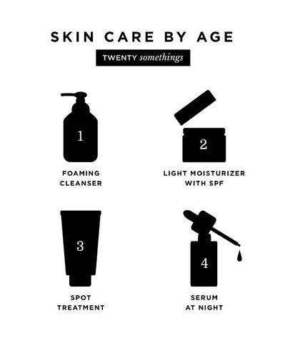 Skin Care in your 20's