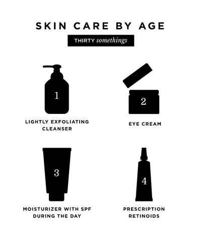 Skin Care in your 30s