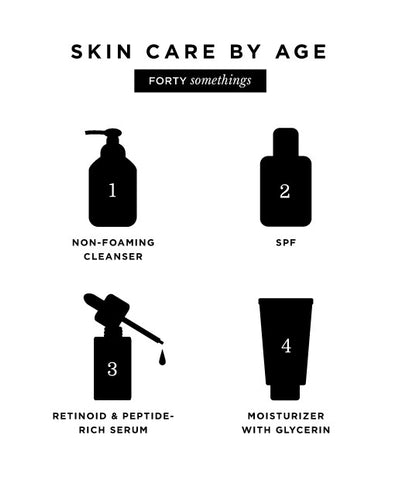 Skin Care in your 40's