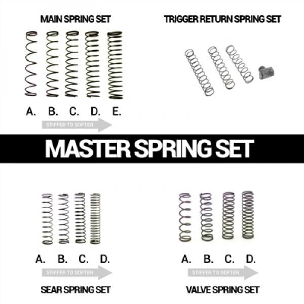 Inception Designs Autococker Master Spring Kit