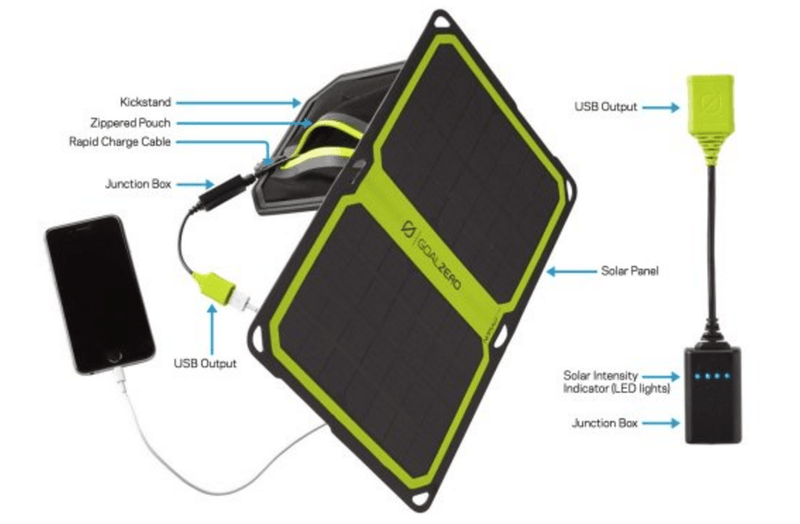 Nomad 7 Plus Portable Solar panel | Green Power |