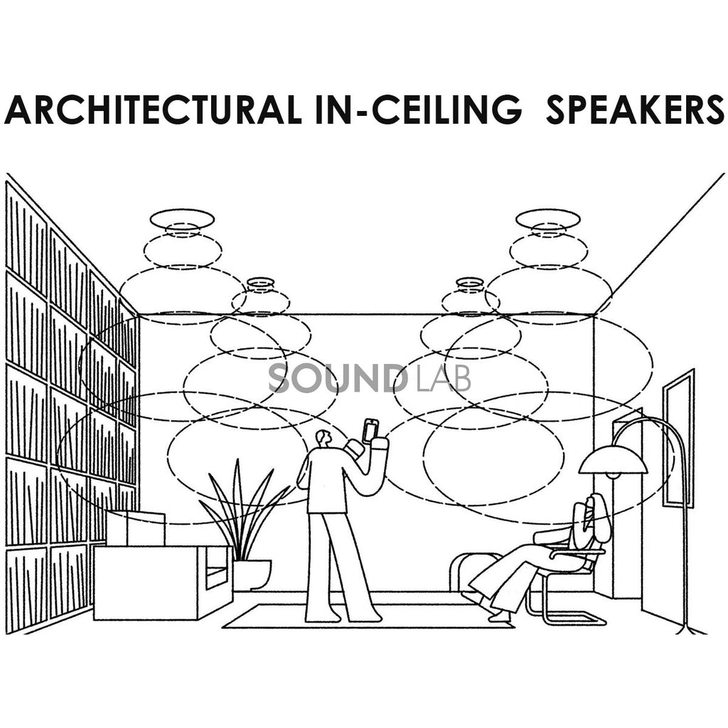 Architectural In-Ceiling Speakers for Sonos