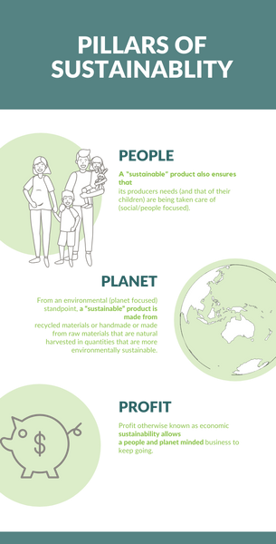 Core value of sustainability at For Dignity infographic