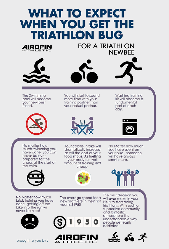 What to Expect as a New Triathlete