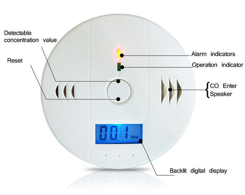 Home Safety Gas Leak Sensor