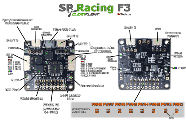 Connect Flysky FS-IA6 in PWM mode on a Seriously Pro Racing F3 Flight Controller