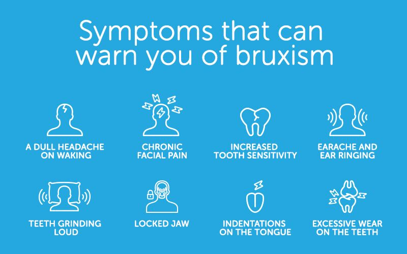 Infographic of symptoms that can warn you of bruxism