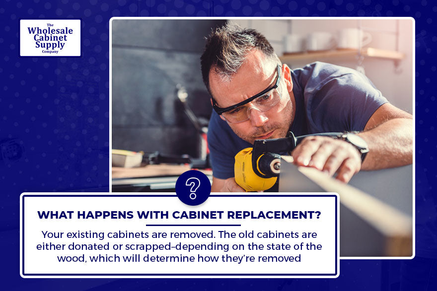 What happens with cabinet replacement