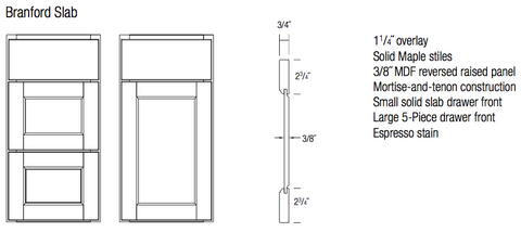 brandford slab door/drawer profile