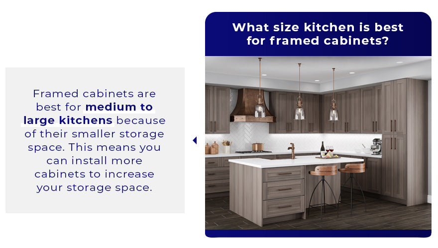 What size kitchen is best for framed cabinets