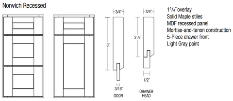 norwich recessed gray shaker door and drawer profile