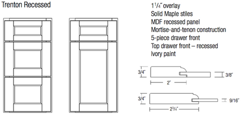 trenton recessed door and drawer specifications and profile