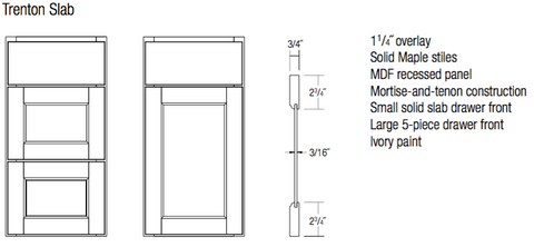 trenton slab door and drawer specifications and profile