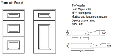 designer series yarmouth raised panel door and drawer profile and specifications