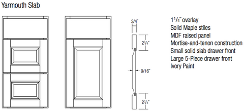 yarmouth slab door and drawer specifications and profile