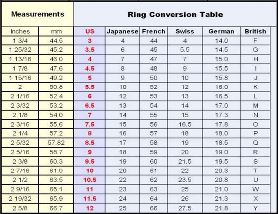 How to Find Your Ring Size – CouplesChoices