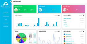 Ohmni Enterprise dashboard to help clients manage their fleet of robots