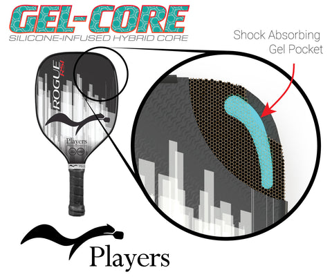 Gel-Core utilizes a vibration damping gel insert