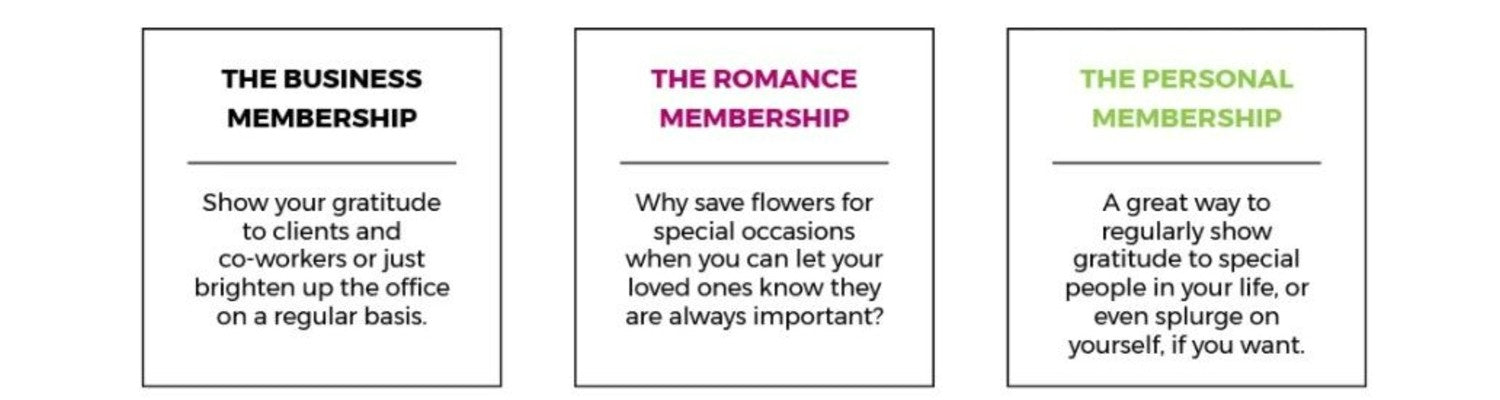 Floral Memberships for Life- Business, Romance, Personal