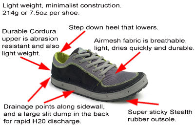 Astral_Brewer_River_Shoes_Review_Specs