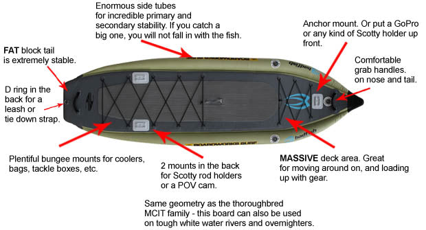 Badfish_Stand_Up_Paddle_Badfisher_Review_Specs