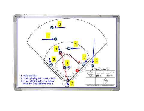 Play Ball Situations Extra Baseball Magnets Coaches Board