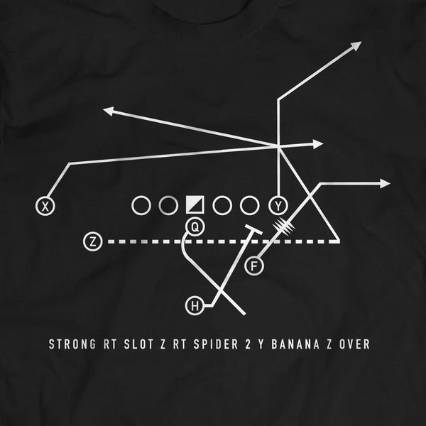 Spider 2 Y Banana, a terrific play-action west coast offensive football play