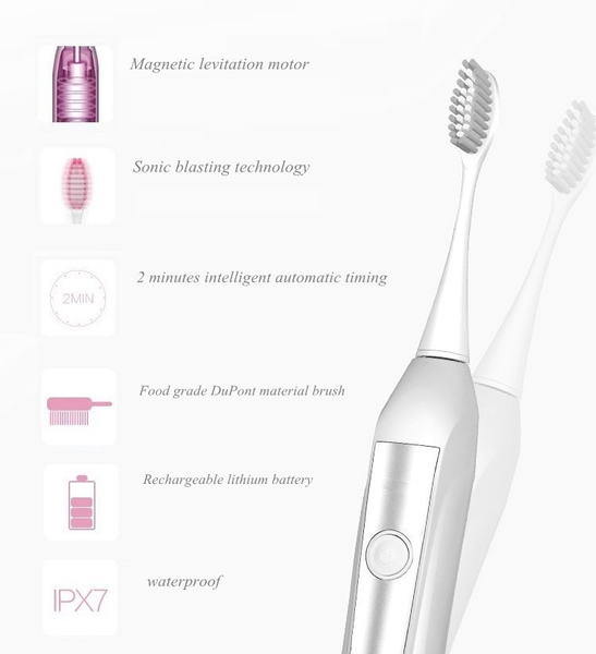 Ultrasonic Electric Toothbrush - Blu Fin Whitening