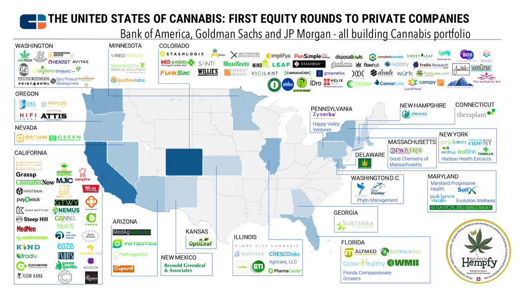 Cannabis investments private equity US 2016
