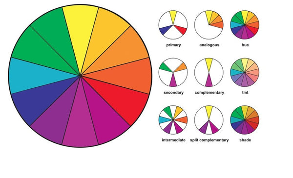 Color Wheel for Color Scheme